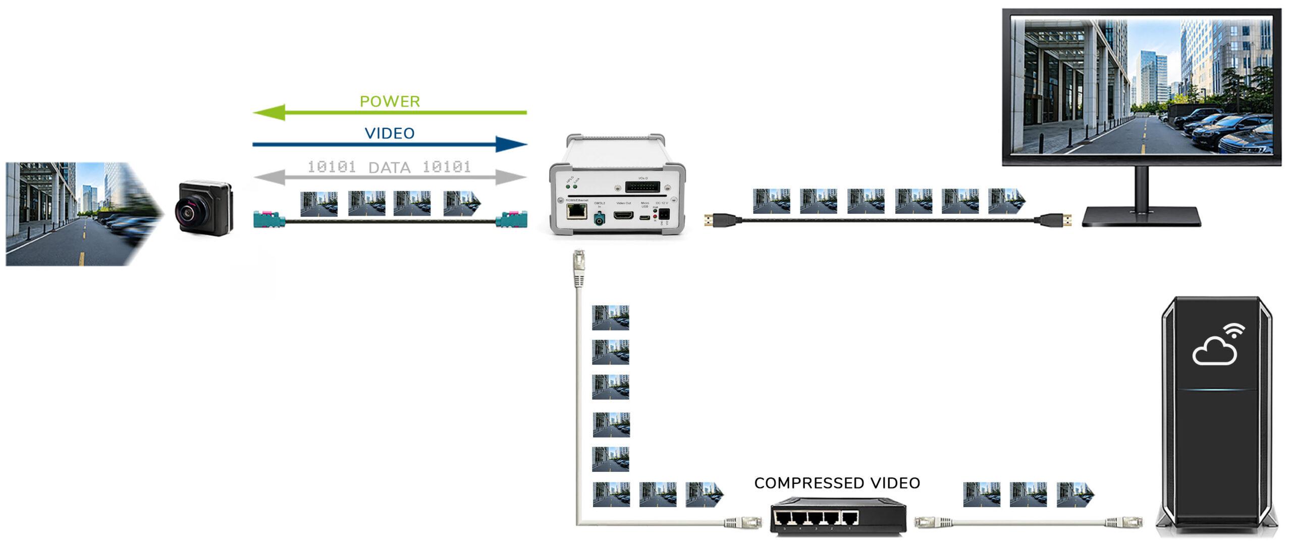 TZ Electronic Systems GmbH - SPU0080